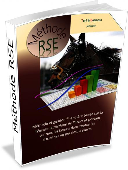 Methode RSE